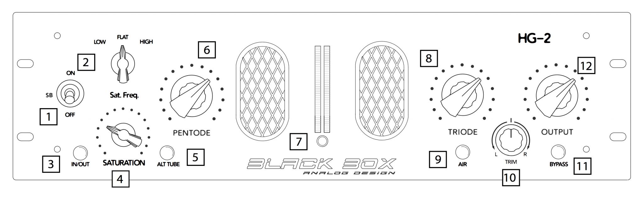 HG-2 — Black Box Analog Design