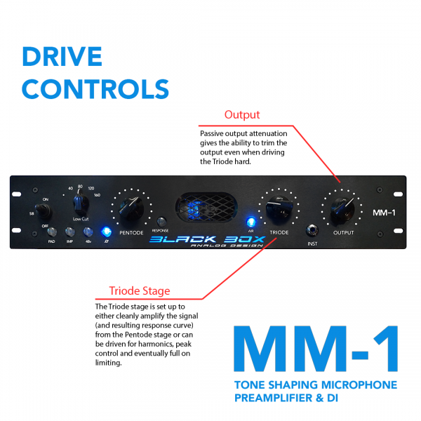 MM-1 IG drive controls