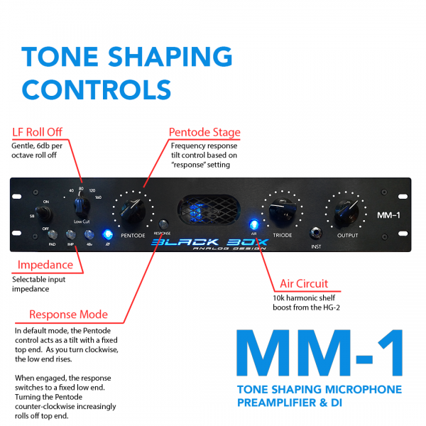 MM-1 IG tone shaping